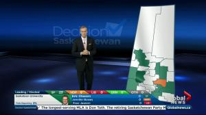 Saskatchewan Party leading in ridings as election polls close